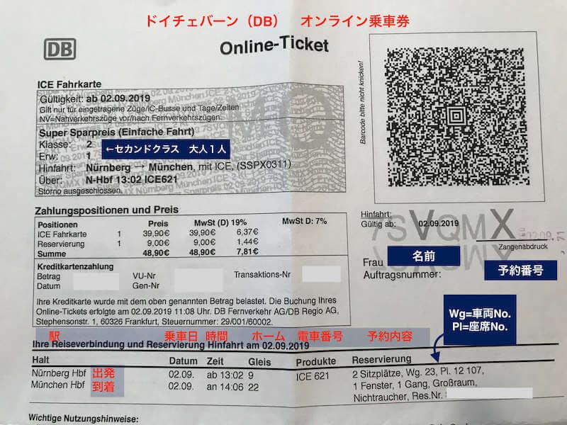 DBチケットの見方